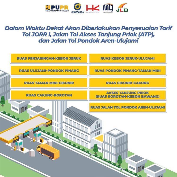 Dalam waktu dekat akan diberlakukan penyesuaian tarif untuk jaringan Jalan Tol JORR I, Akses Tanjung Priok (ATP) dan Pondok Aren – Ulujam