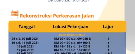 MLJ Lakukan Pekerjaan Peningkatan Kualitas Jalan Periode 8 Juli s.d. 18 Juli 2021